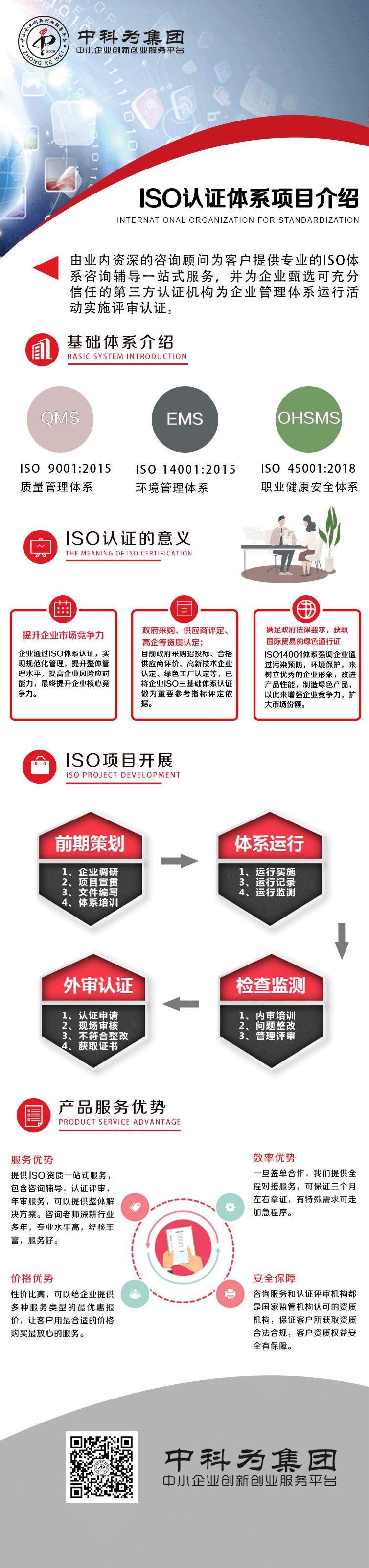ISO认证体系项目推介-1.png